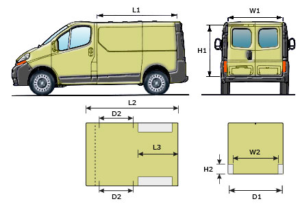 renault trafic van dimensions. Black Bedroom Furniture Sets. Home Design Ideas